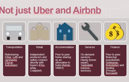 La Sharing Economy celebra il successo a Wall Street