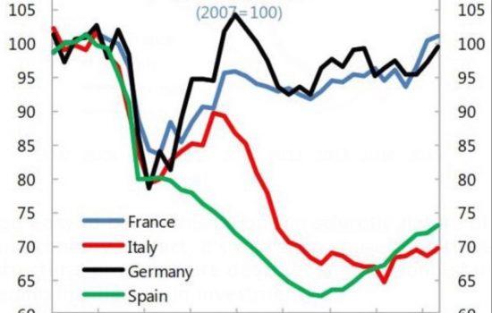 Sviluppi e scenari possibili per l'Italia