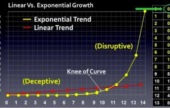 Un mondo esponenziale